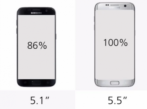 S7 Edge Screen Size