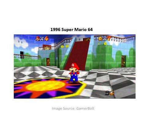 1996 Super Mario 64 com
