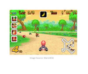 2001 Mario Kart Super Circuit